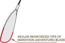 Лезвие марафона с кевларовым наконечником