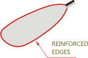 Reinforced Edges