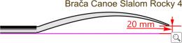 Brača Canoe Slalom Rocky 4