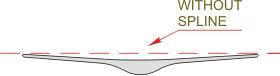 Canoe Paddle Without Spline