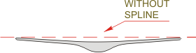 Весло для каноэ без сплайна